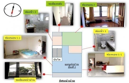 For Sale 4 Beds Townhouse in Bang Na, Bangkok, Thailand | Ref. TH-ROFIGPRH