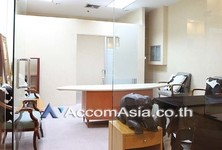 For Rent Retail Space 27.3 sqm in Bangkok, Central, Thailand