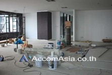 For Sale Office 258.67 sqm in Bangkok, Central, Thailand