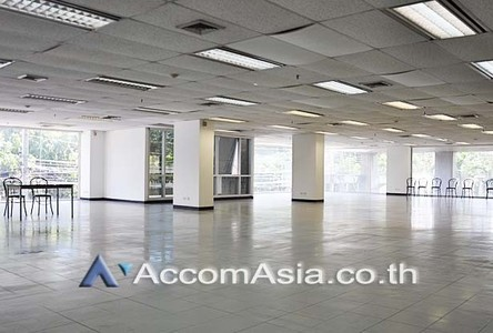 For Rent Retail Space 545 sqm in Bangkok, Central, Thailand