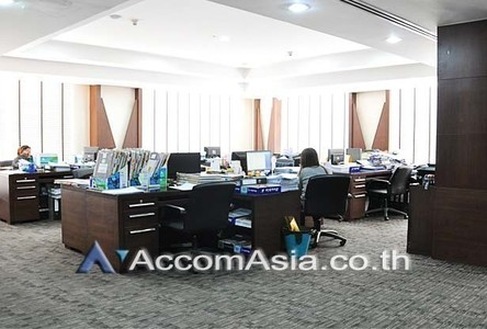 For Rent Retail Space 225 sqm in Bangkok, Central, Thailand