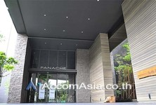 For Rent Retail Space 200 sqm in Bangkok, Central, Thailand