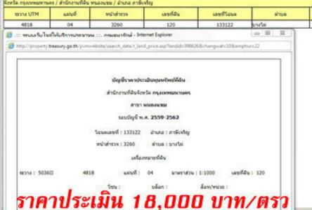 For Sale Land 318 sqwa in Phasi Charoen, Bangkok, Thailand