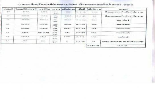 For Sale Apartment Complex 50 rooms in Mueang Chon Buri, Chonburi, Thailand | Ref. TH-IJTXCEKT