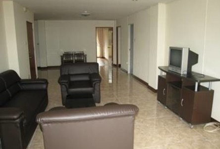 For Rent Apartment Complex 2 rooms in Khlong Toei, Bangkok, Thailand