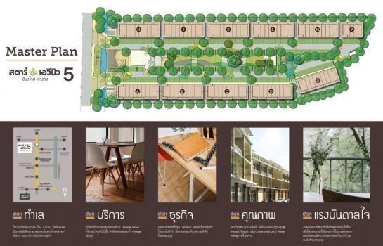 Продажа: Шопхаус с 2 спальнями в районе Hang Dong, Chiang Mai, Таиланд | Ref. TH-PNVNGCLC