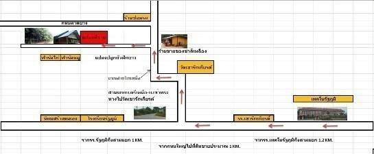 For Sale 3 Beds 一戸建て in Rattaphum, Songkhla, Thailand | Ref. TH-FAIAMSGC