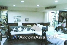 For Sale Retail Space 200 sqm in Phaya Thai, Bangkok, Thailand