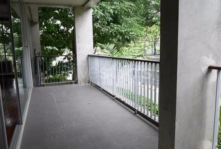 For Rent Land 400 sqm in Bangkok, Central, Thailand