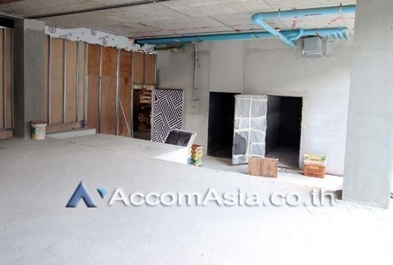 For Rent Retail Space 77.11 sqm in Bangkok, Central, Thailand