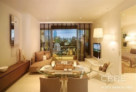 For Sale 1 Bed Condo Near BTS Ratchadamri, Bangkok, Thailand