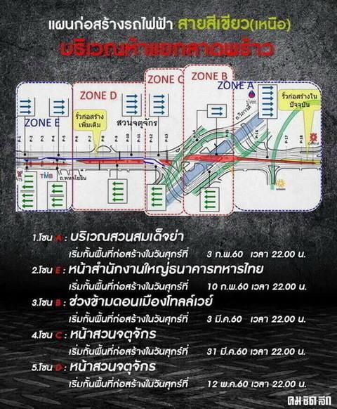 For Rent Land 2-0-2 rai in Chatuchak, Bangkok, Thailand | Ref. TH-TOZVYWMX
