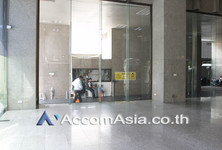 For Rent Retail Space 173 sqm in Bangkok, Central, Thailand