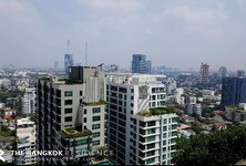 For Sale 1 Bed Condo Near BTS Ari, Bangkok, Thailand