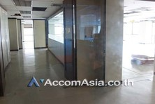 For Rent Office 277 sqm in Bangkok, Central, Thailand