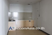 For Rent Office 191.93 sqm in Bangkok, Central, Thailand