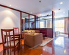 For Rent Condo 42 sqm Near BTS Nana, Bangkok, Thailand