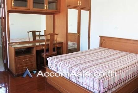 For Sale 2 Beds Condo Near BTS Thong Lo, Bangkok, Thailand