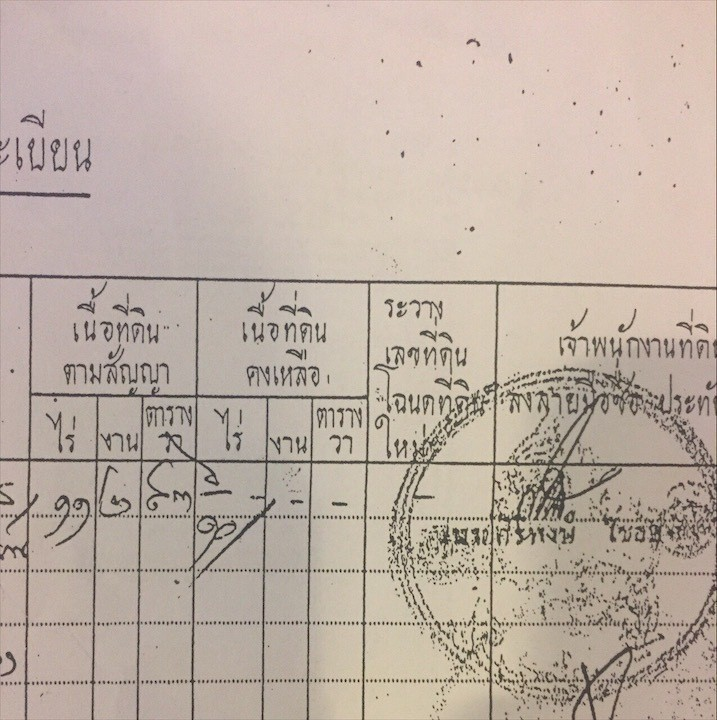 For Sale Land 11-2-93.6 rai in Phu Phiang, Nan, Thailand | Ref. TH-VUVQOARO