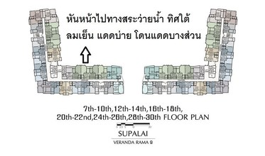 Located in the same area - Supalai Veranda Rama 9
