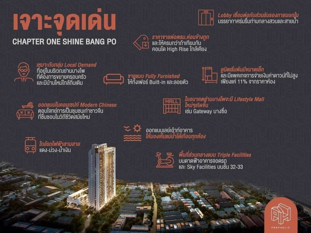 Chapter One Shine Bangpo - For Sale Condo 22.45 sqm in Bang Sue, Bangkok, Thailand | Ref. TH-SORKHAGT