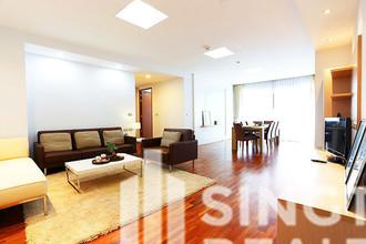 В том же районе - The Residence Sukhumvit 24