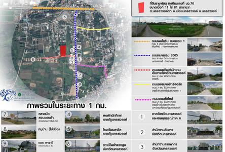 For Sale Land 11-0-81 rai in Mueang Nakhon Sawan, Nakhon Sawan, Thailand