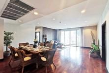 Продажа или аренда: Кондо с 3 спальнями в районе Prawet, Bangkok, Таиланд