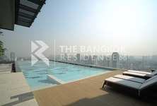 For Sale or Rent コンド 28 sqm Near BTS Victory Monument, Bangkok, Thailand
