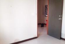 ขาย คอนโด 1 ห้องนอน คลองหลวง ปทุมธานี