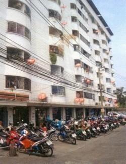 Rim Mae Nam Chaophraya Bangjak